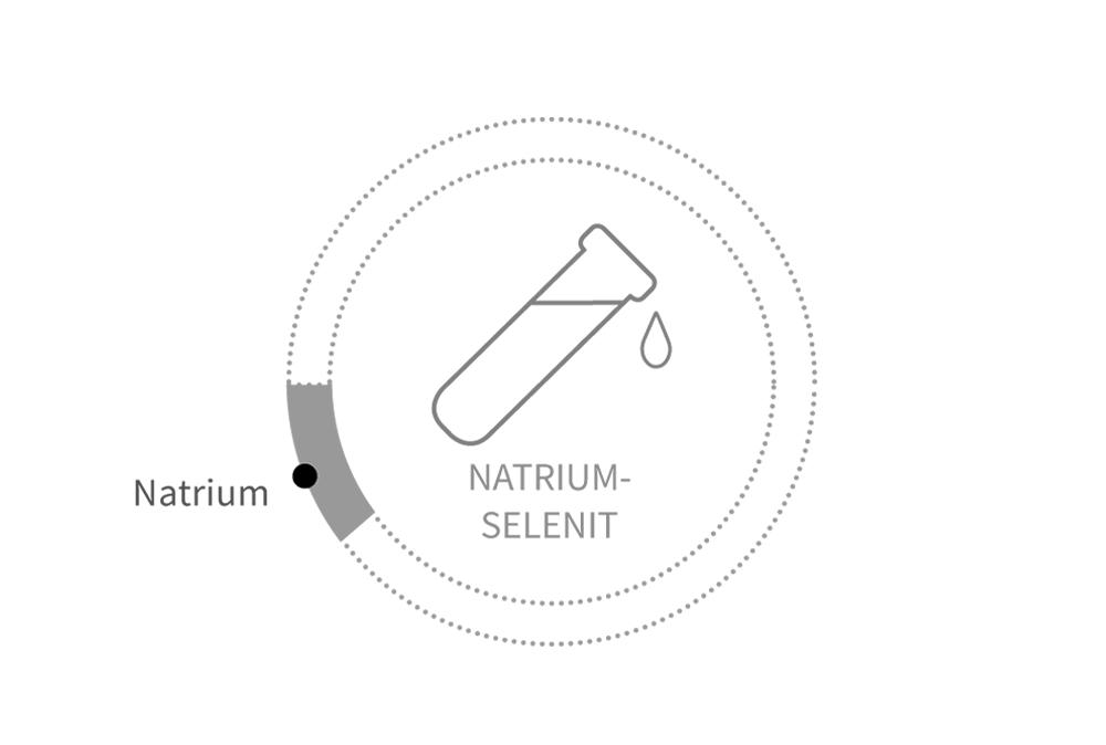 chemisch-synthetisch-selen