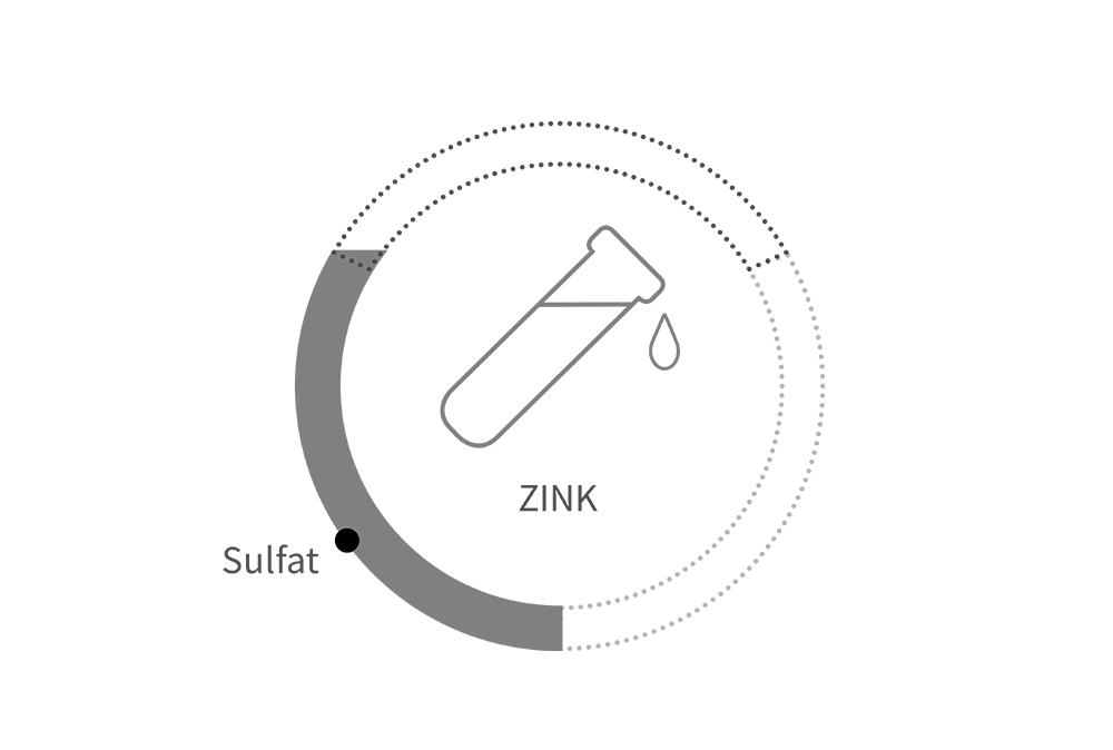 synthetisch-zink-sulfat