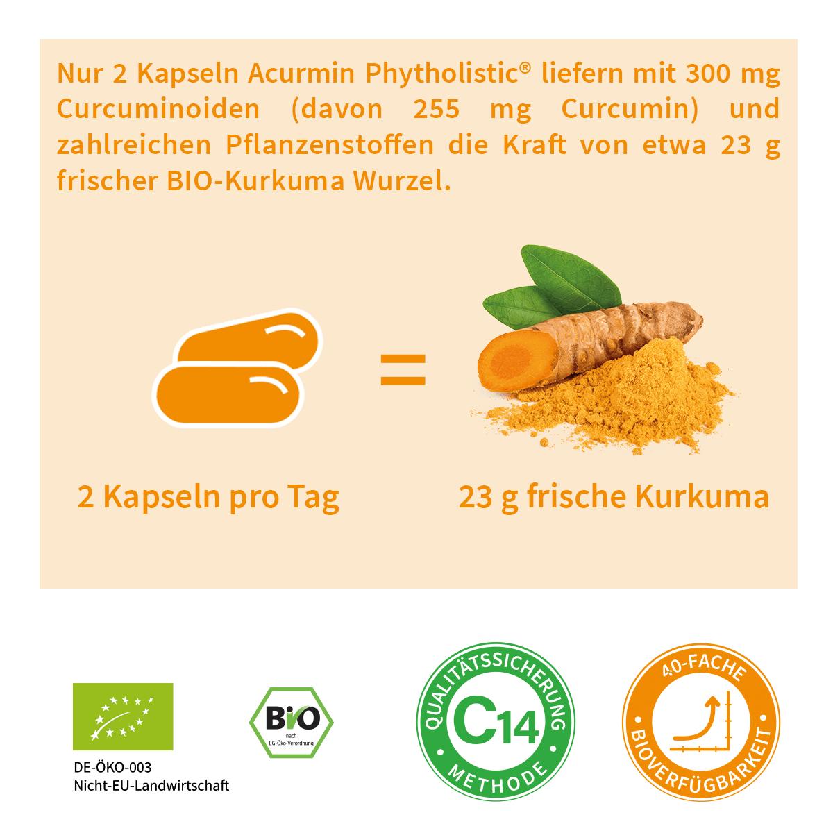 kurkuma-kapseln-bio-acurmin-phytholistic-60-stueck-grafik-dosierung-1200x1200