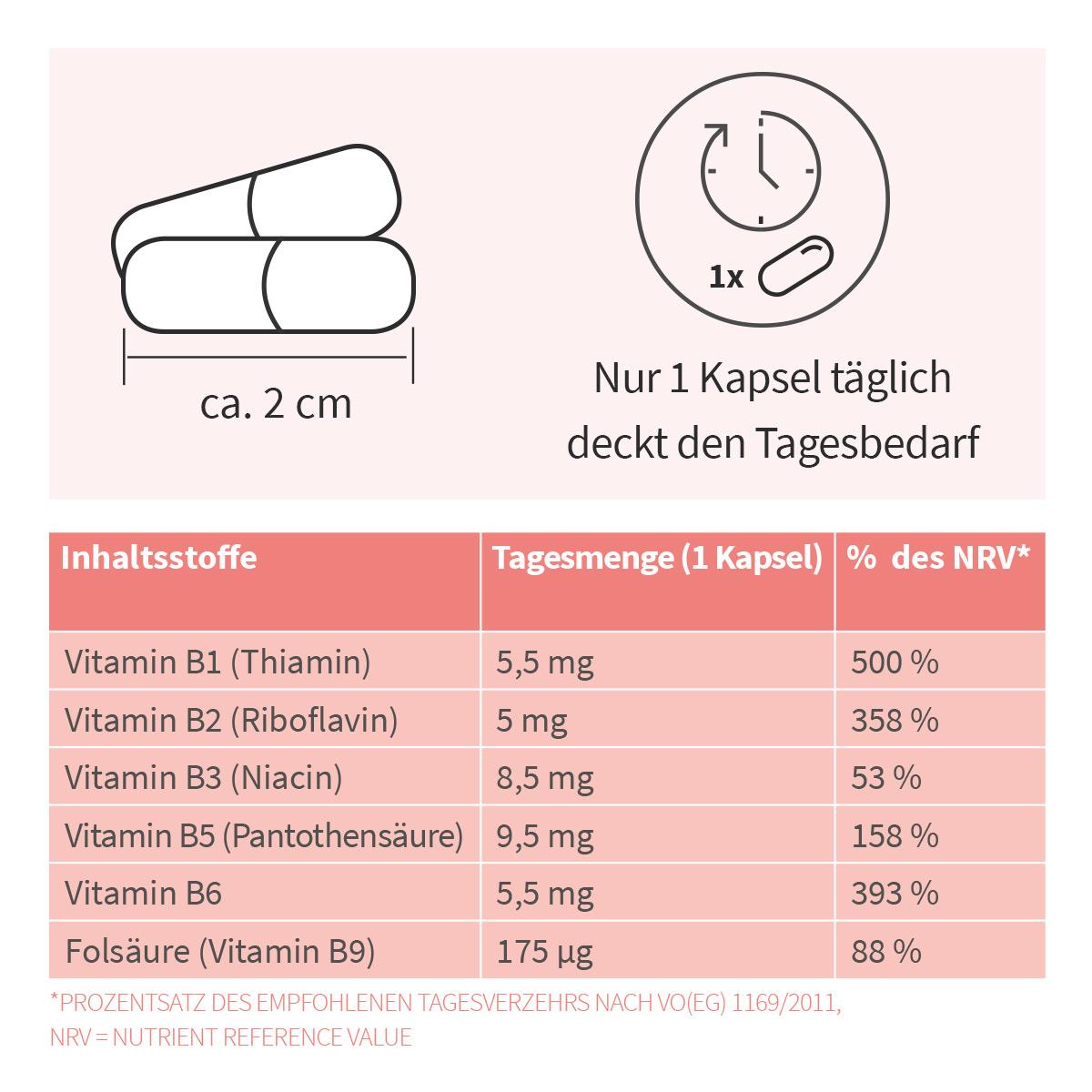 vitamin-b-kapseln-bio-rein-pflanzlich-phytholistic-90-stueck-grafik-dosierung-1200x1200