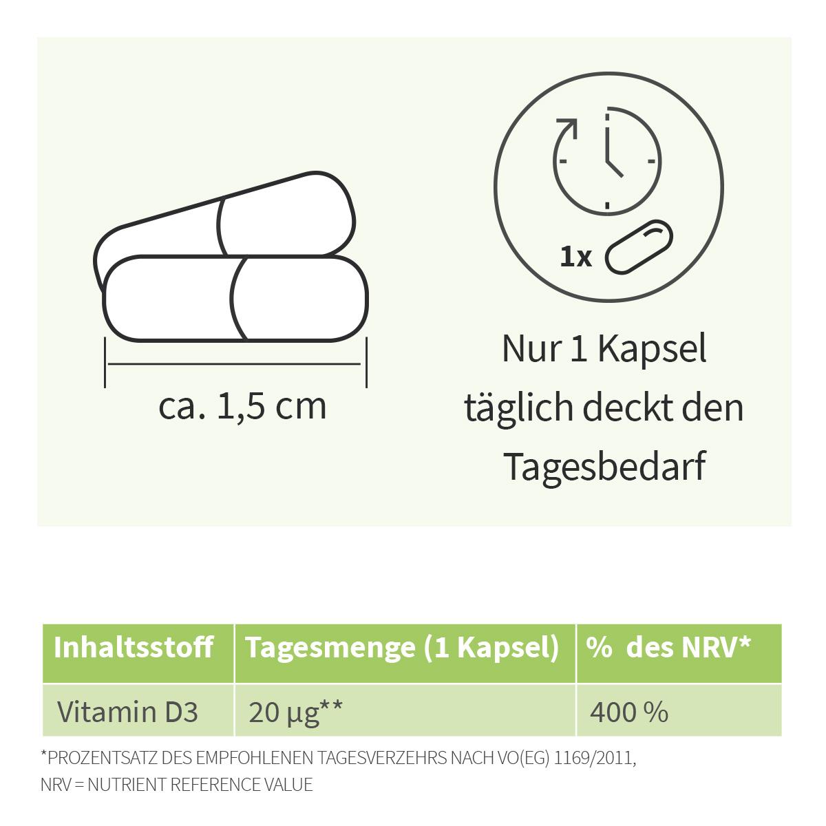 vitamin-d3-kapseln-vegan-phytholistic-180-stueck-grafik-dosierung-1200x1200